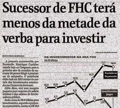 16649445 1109204245857899 7488272124445193378 n 1 - #MemóriaPT: ''Sucessor de FHC terá menos da metade da verba para investir''