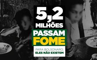 Fome no Brasil
