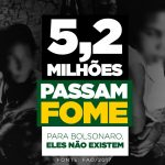 Fome no Brasil: a triste realidade de 5,2 milhões de invisíveis a Bolsonaro